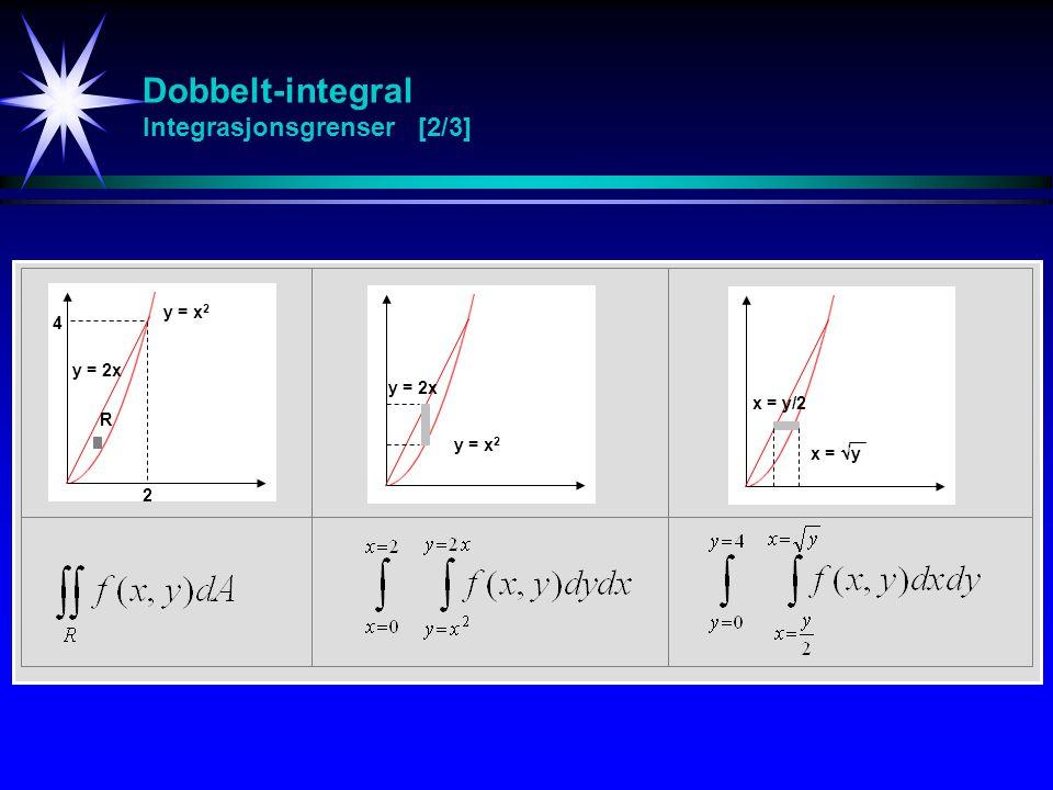 Dobbelt-integral Integrasjonsgrenser [2/3]